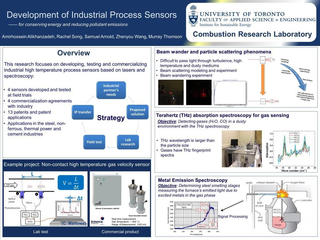 Optical sensor poster -Energy Fair 20140305-final
